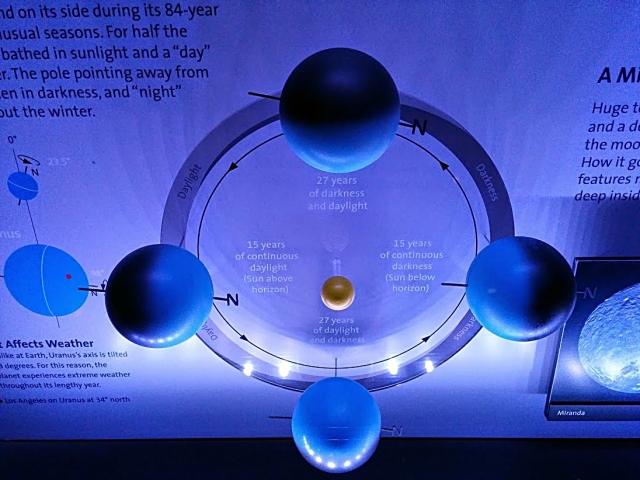 Explaining seasons on Uranus_Nick Lomb